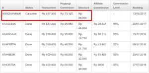 pegi pegi affiliate program, afiliasi pegi pegi, program afiliasi hotel, affiliate hotel, affiliate hotel indonesia, afiliasi booking hotel, hotel affiliate marketing, afiliasi hotel, affiliate hotel booking, affiliate marketing hotel industry,